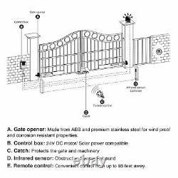 Garage Door Gate Operator Complete Hardware Kit Easy Install