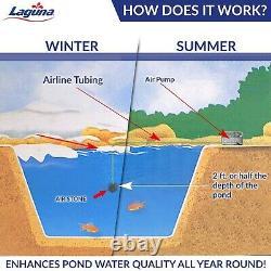 NEW 50 Watt Fish Pond Aeration KIT for 7,000+ Gallon Ponds Winter & Summer Use